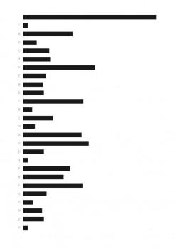 basil js      alphabet bars